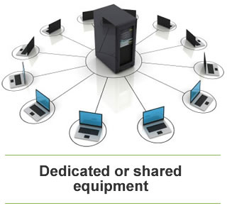 Dedicated or shared equipment